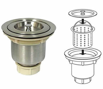 Basket sink strainer composed of strainer cover, basket and strainer body